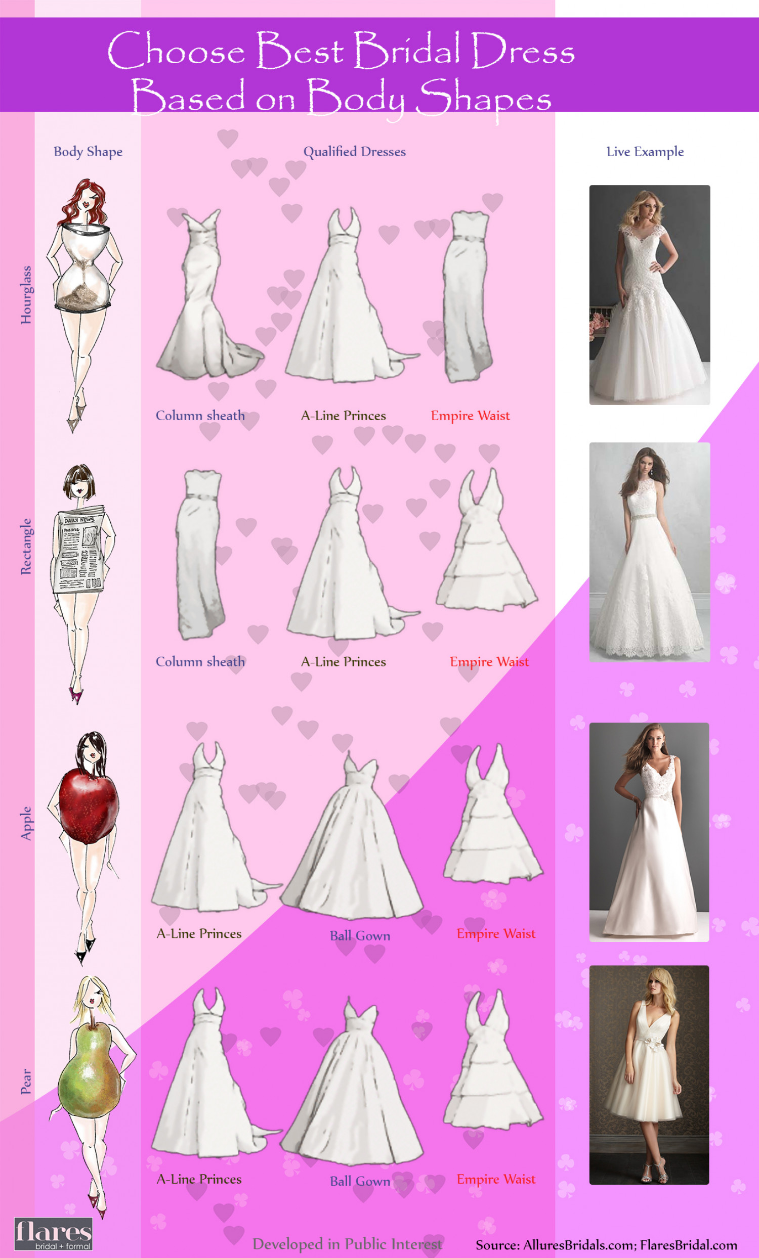 Choose Best Bridal Dress Based on Body Shapes Infographic