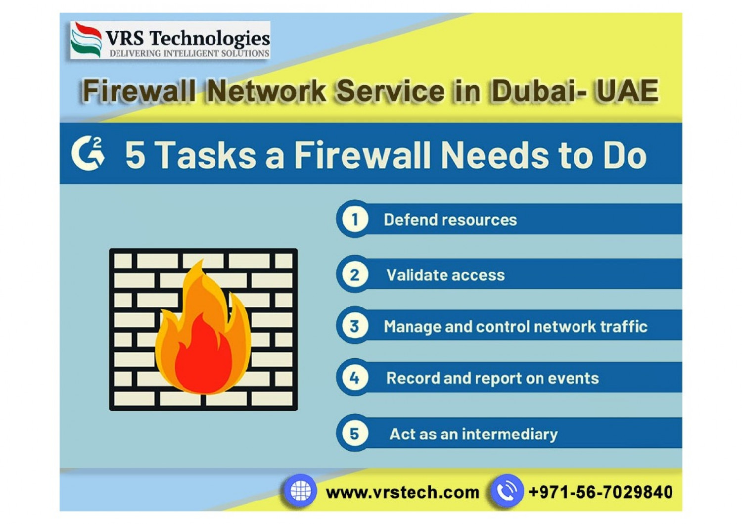 Choose the Firewall Solutions Dubai, UAE at Affordable Cost Infographic