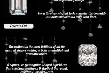 Choose The Most Flattering Diamond Shape Infographic