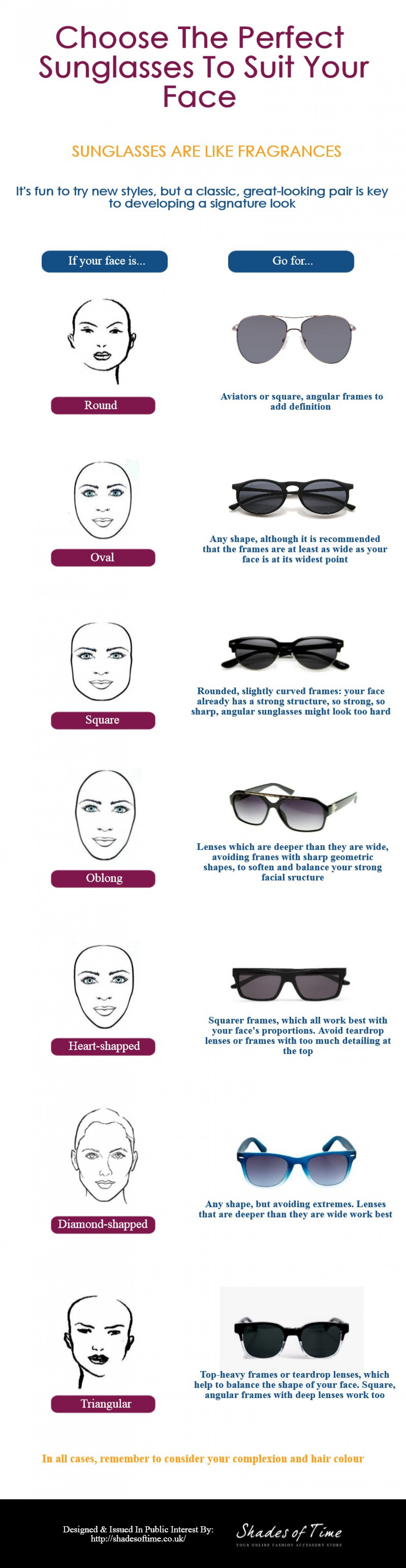 Choose The Perfect  Sunglass To Suit Your Face Infographic