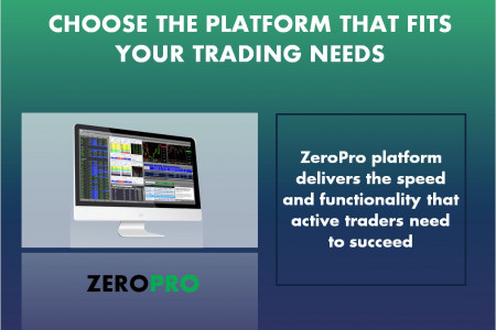 Choose The Platform That Fits Your Trading Needs Infographic