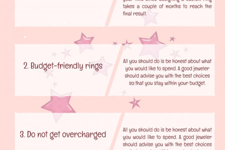 Choose the right Jeweler to design a Custom Diamond Engagement Ring Infographic