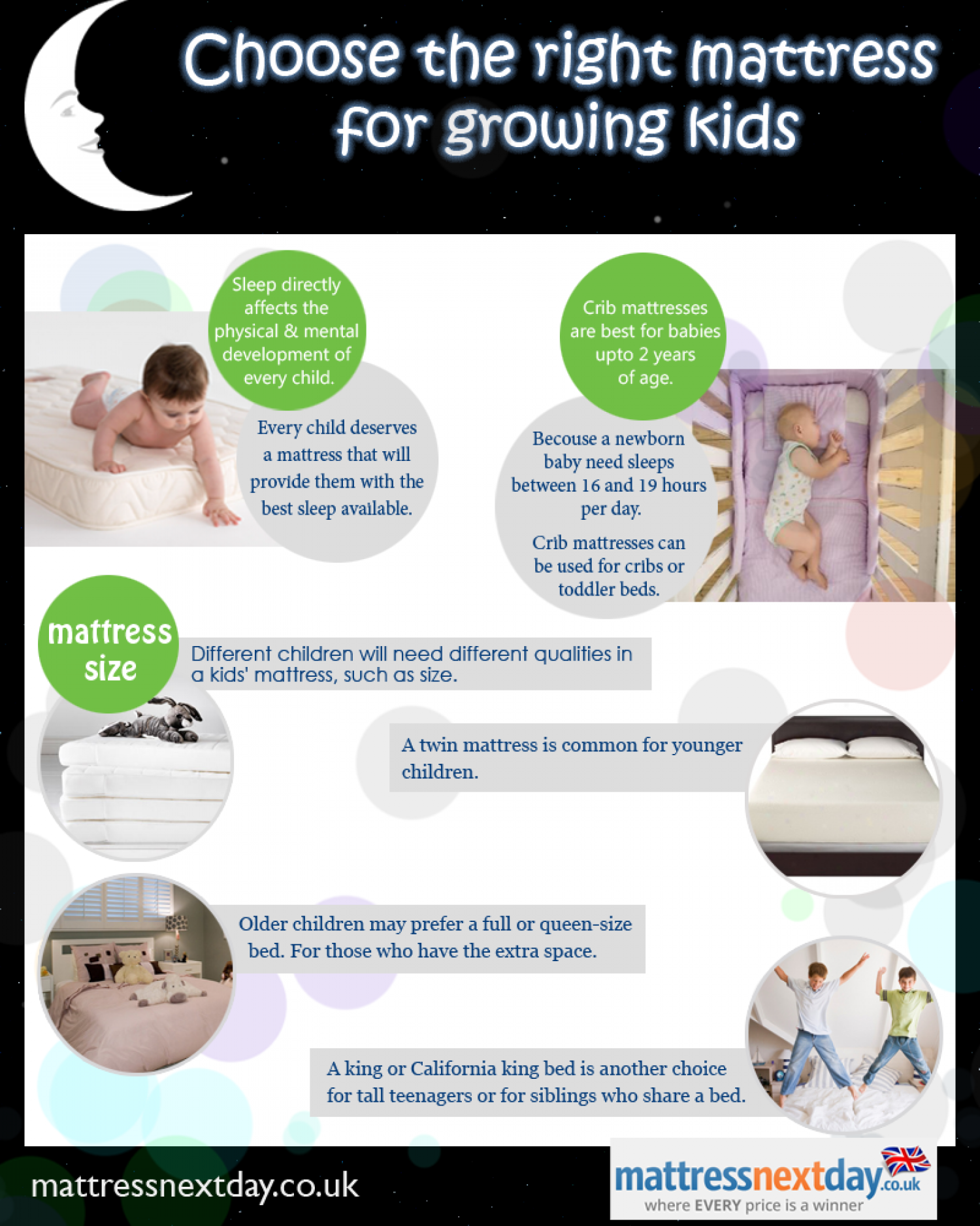 Choose the right mattress for growing kids Infographic