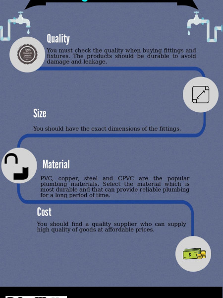 Choose the right plumbing fittings and fixtures Infographic