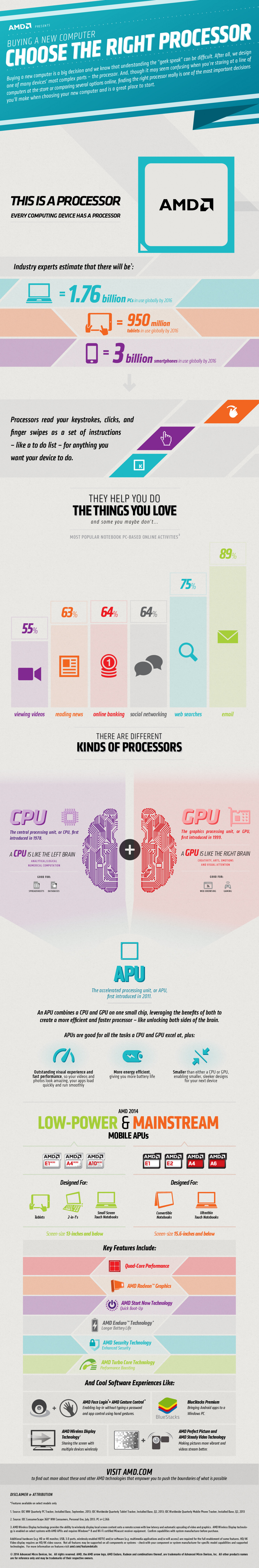 Choose the Right Processor - AMD 2014 Low-Power and Mainstream Mobile APUs Infographic