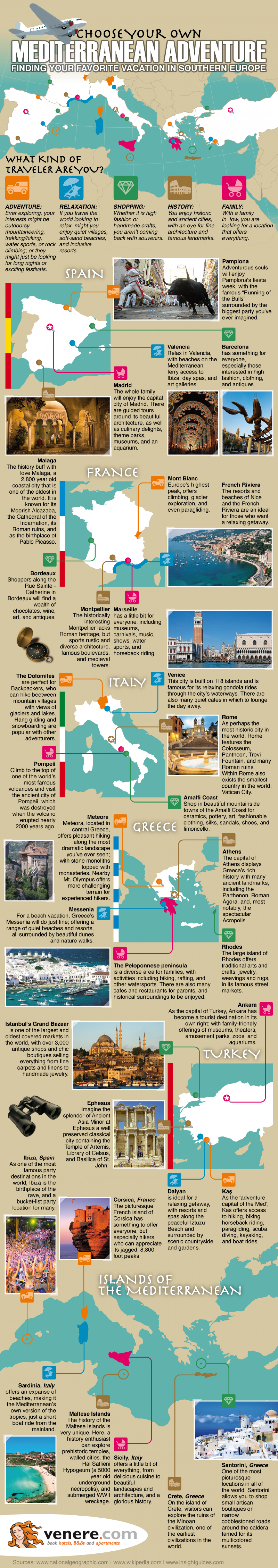 Choose Your Own Mediterranean Adventure Infographic
