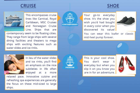 Choosing a Cruise vs. Choosing Shoes [INFOGRAPHIC]  Infographic