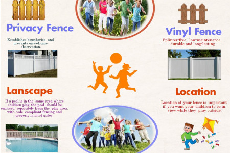 Choosing a Kid-Friendly Fence Infographic