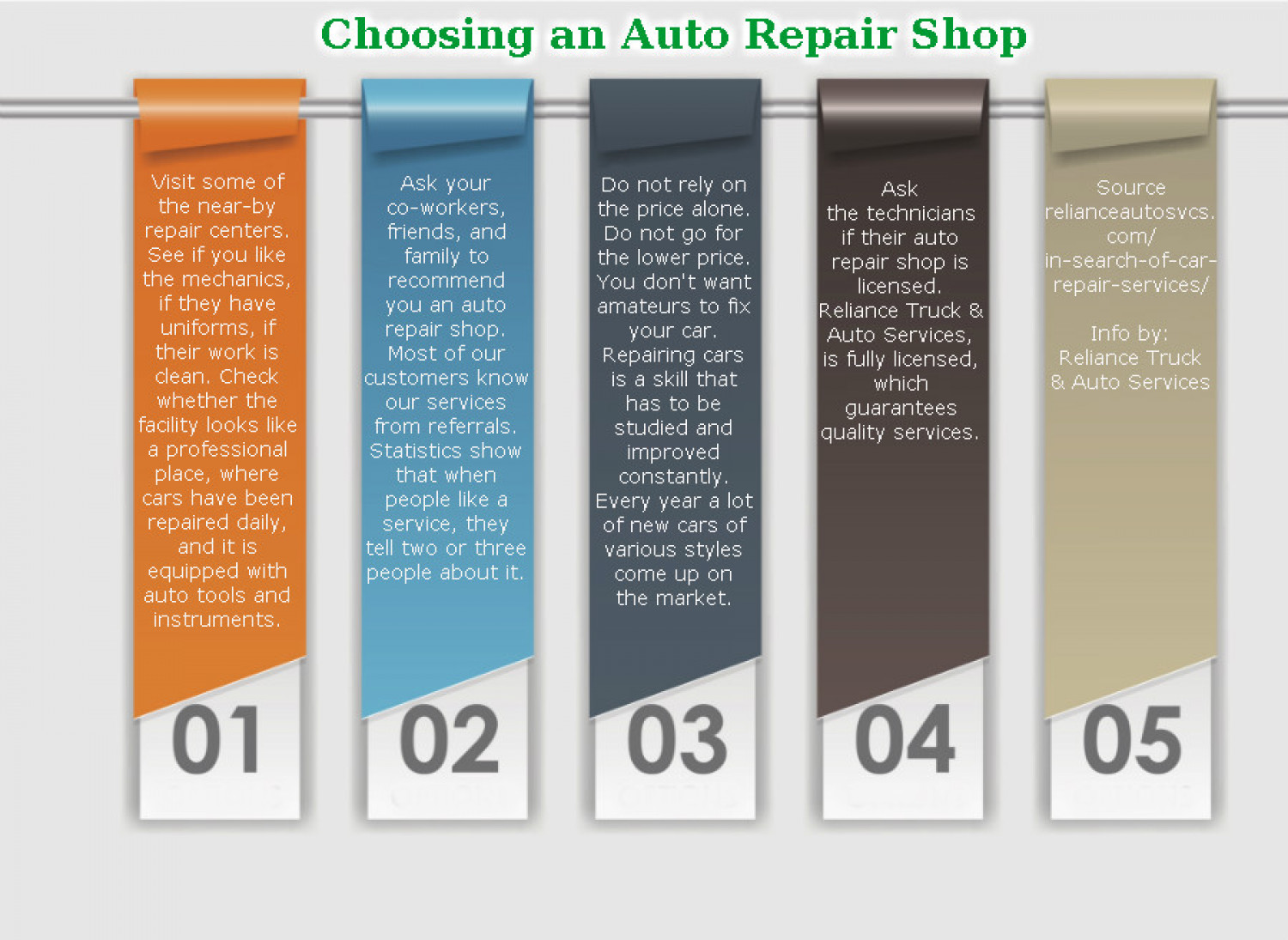 Choosing an Auto Repair Shop Infographic