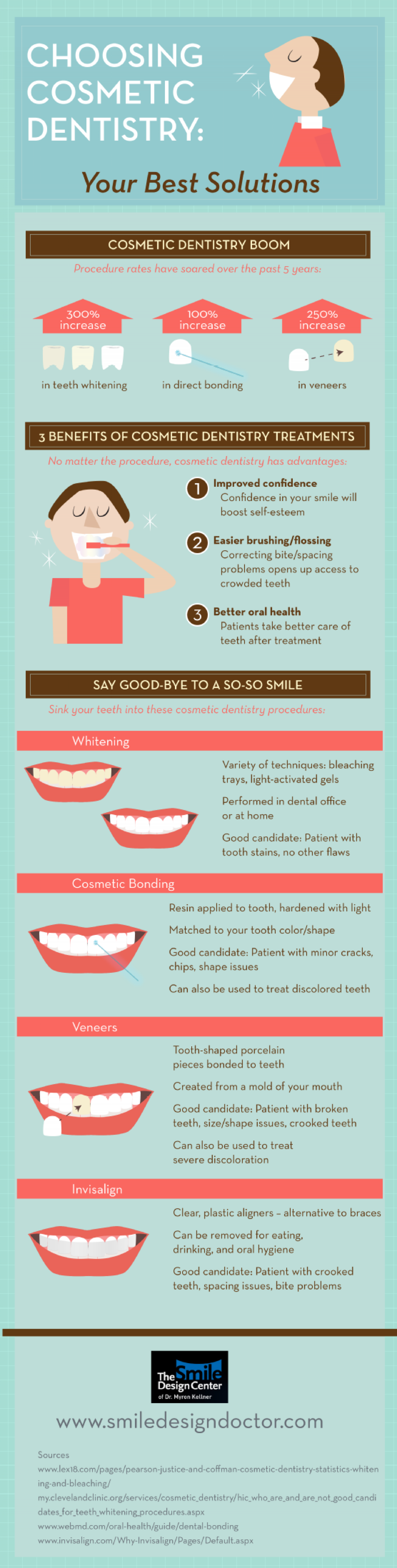 Choosing Cosmetic Dentistry: Your Best Solutions Infographic