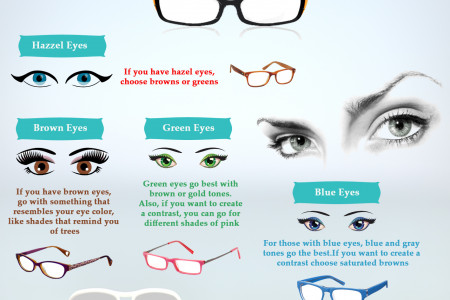 Choosing Glasses According to Your Eye Color Infographic