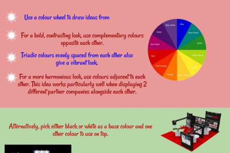 Choosing The Color For Exhibition Stand Infographic