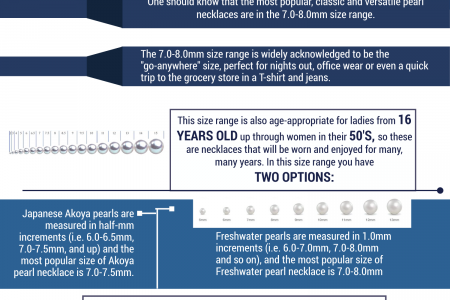 Choosing the perfect pearl size Infographic