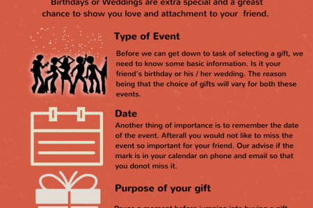 Choosing the right gift for your best friend's wedding Infographic