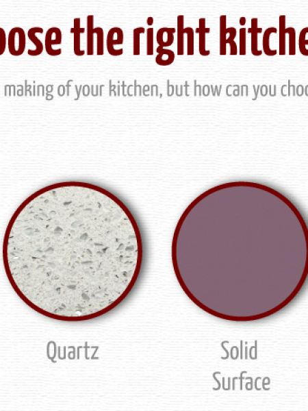 Choosing the right kitchen worktop Infographic