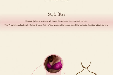 Choosing The Right Lingerie For Your Body Type Infographic