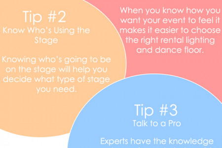 Choosing the Right Stage, Lights and Dance Floor Rental for Your Big Event Infographic