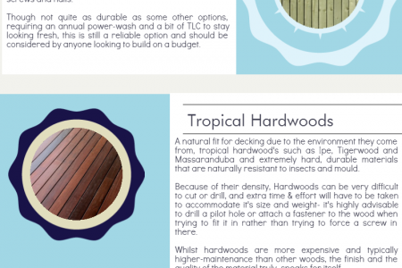 Choosing the Right Wood For Your Decking Infographic