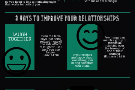 Christian Marriage | Making Things Easier Infographic