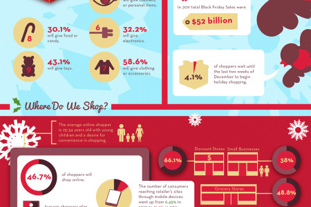 Christmas Business And Commerce Infographic  Infographic