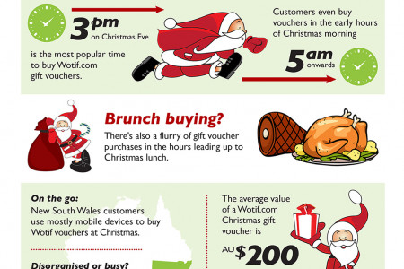 Christmas Crisis Averted! Infographic