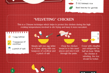 Christmas Dinner Ideas Infographic