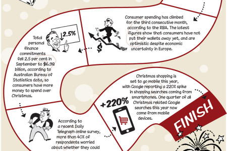 Christmas Finance 2011: The Good, The Bad and The Ugly Infographic