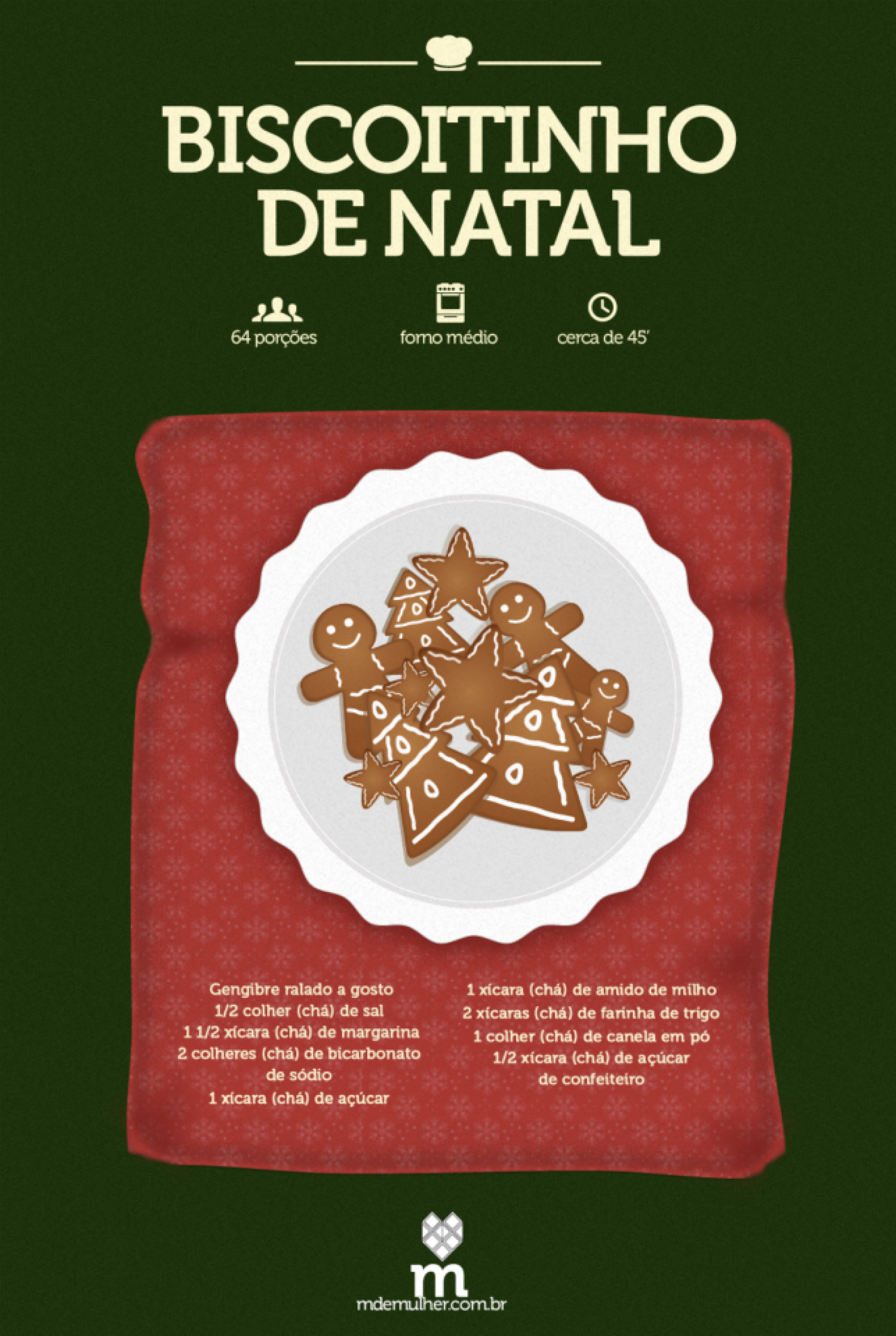 Christmas gingerbread Infographic