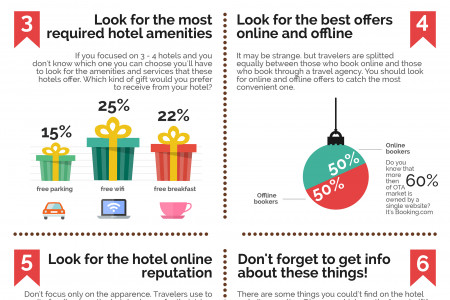 Christmas Holidays in 8 easy steps! Infographic