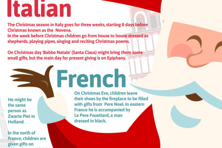 Christmas in Every Country Infographic