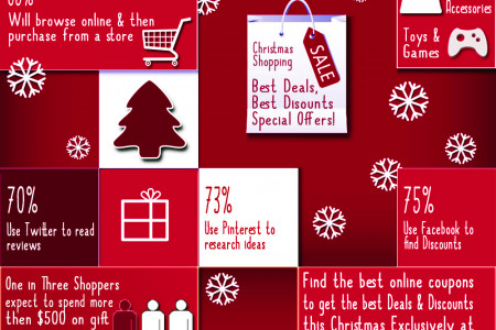 Christmas In Stats Infographic