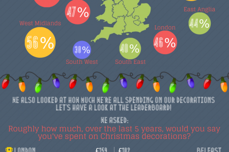 Christmas Lights Across the UK Infographic