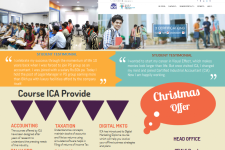 Christmas Offer for unemployed youths Infographic