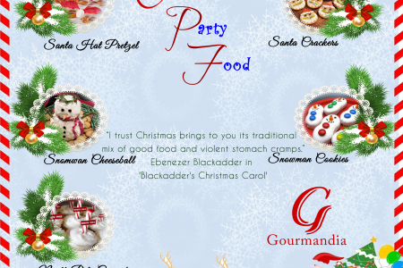 Christmas Party Food Infographic