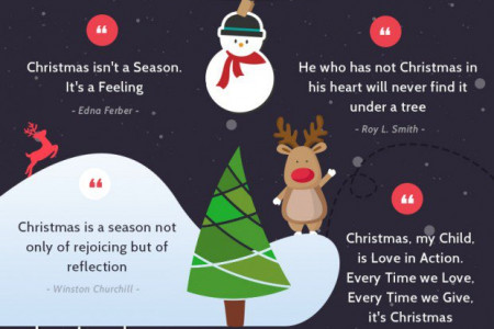 Christmas Quotes Infographic