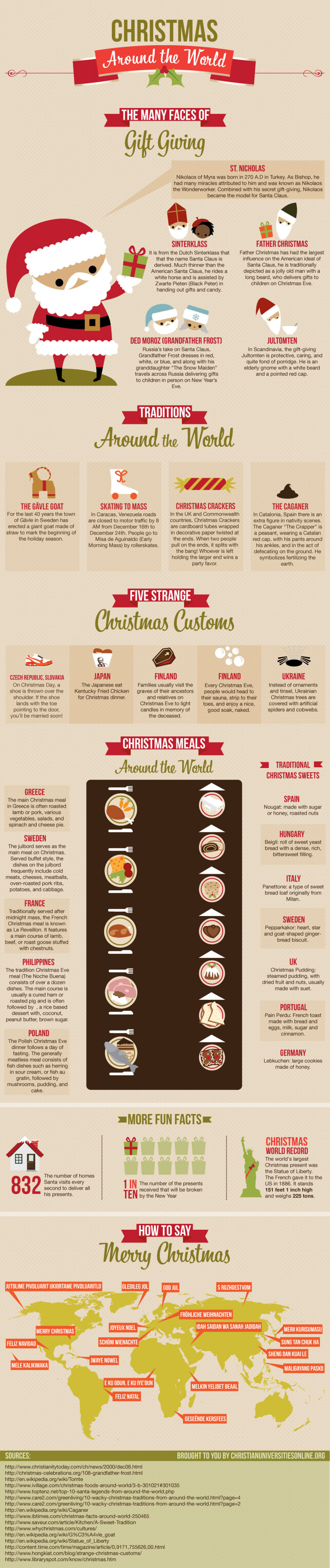 Christmas Traditions Around the World Infographic