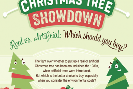 Christmas Tree Showdown Infographic Infographic