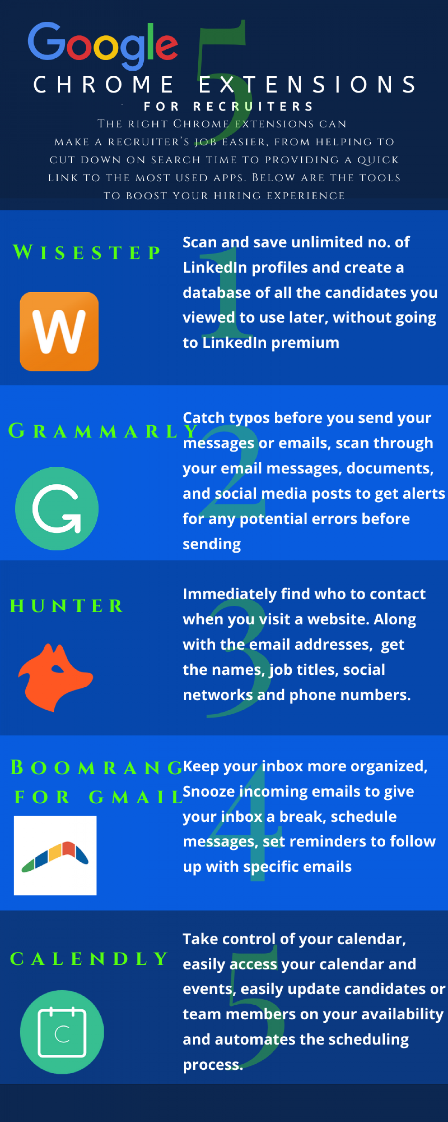 Chrome Extensions for Recruiters Infographic