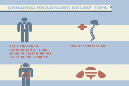 Chronic Headache Relief Without Drugs Infographic