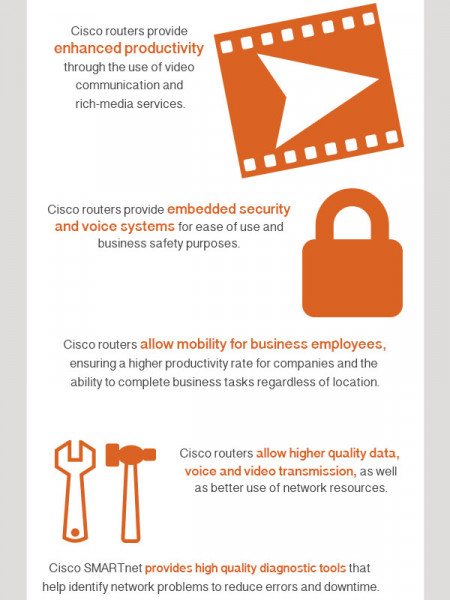 All About Cisco Routers Infographic