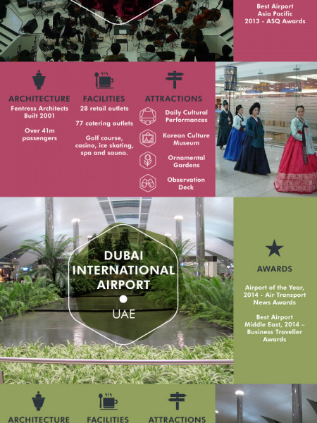 Cities Worth Visiting Just For Their Airports Infographic