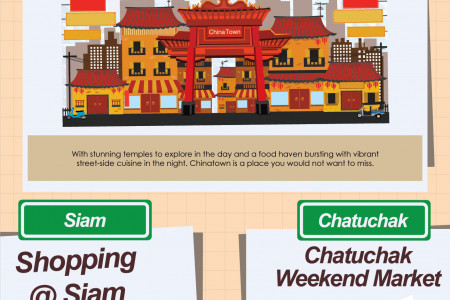 City Guide to Busy Bangkok Infographic