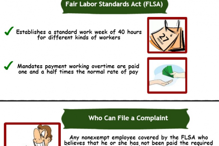 Claiming For Fair Overtime Compensation Infographic