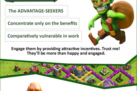 Clash of Clans : What Does It Teaches About Employee Engagement? Infographic