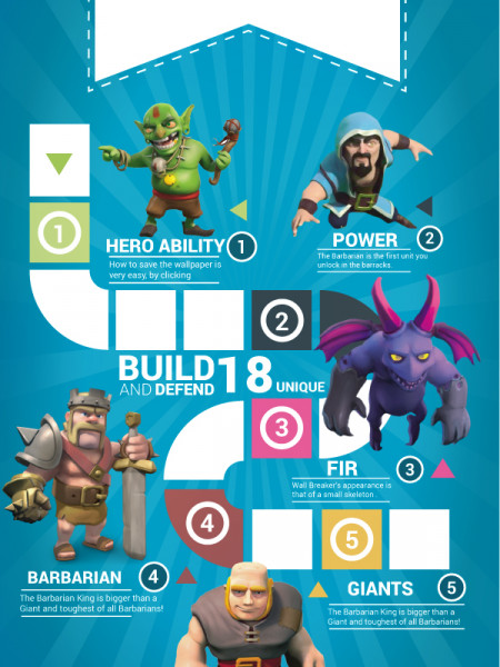 Clash of clans hack Infographic