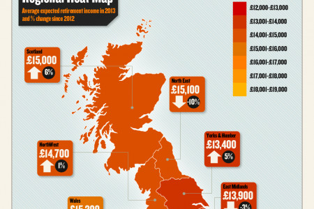 Class of 2013 - Expected retirement incomes Infographic
