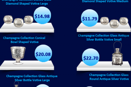Classic Collection of Champagne Candle Holders Infographic