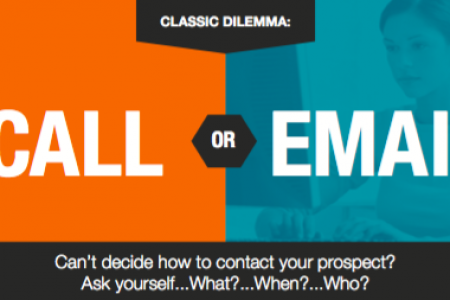 Classic Prospecting Dilemma:  Call vs. Email Infographic