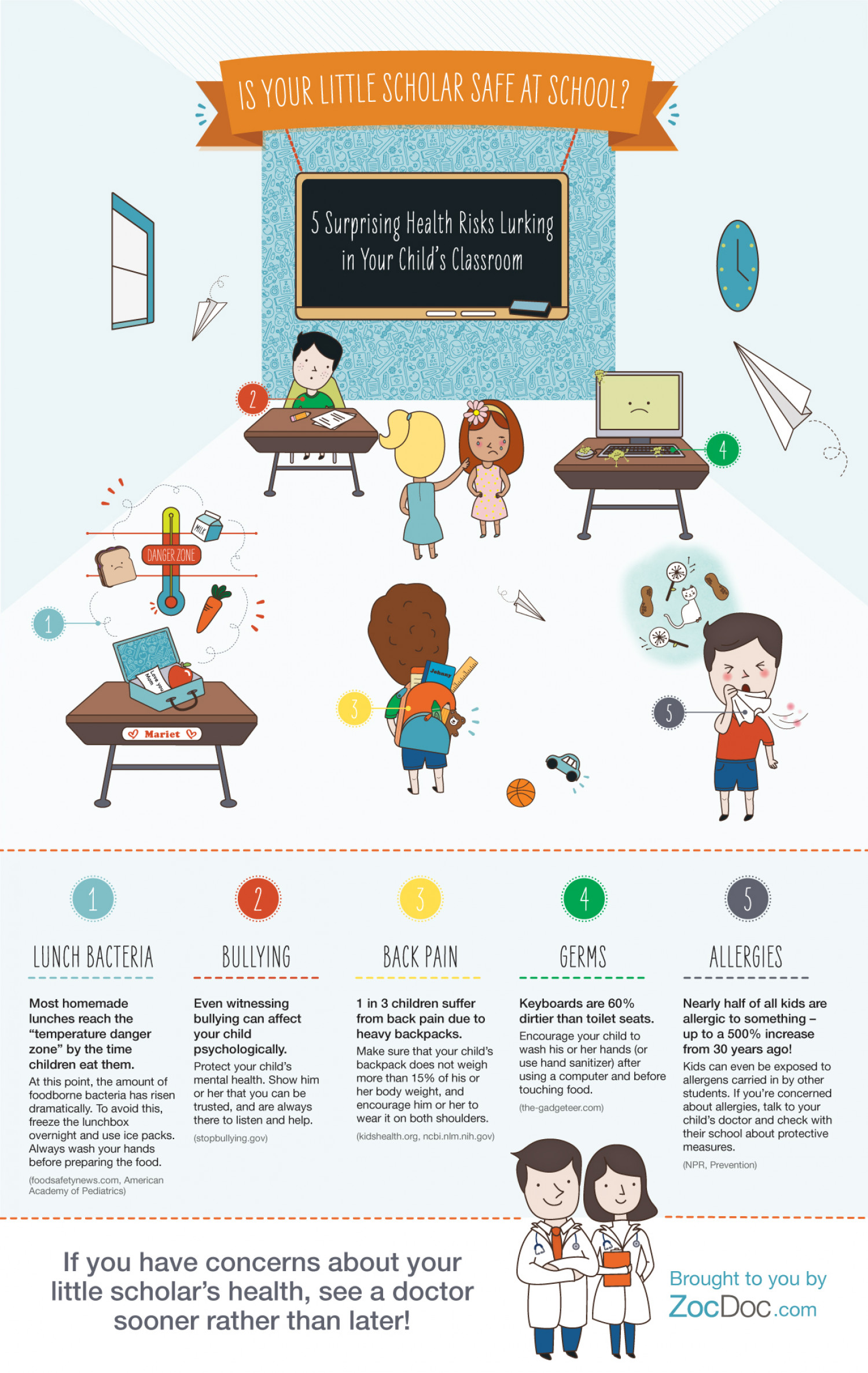 Classroom Health Infographic