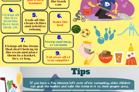 Clean a Kid's Room in 15 Minutes Infographic